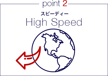point2 スピーディー High Speed